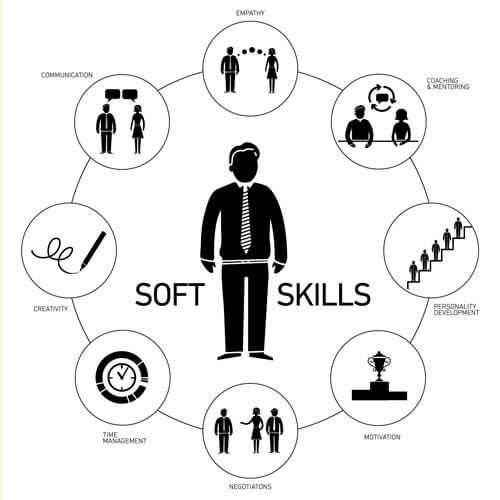skills jobs look for